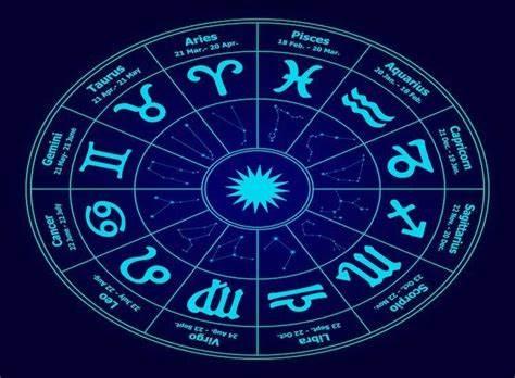 La signification des symboles astrologiques